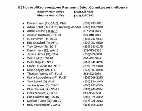 intelligence committee contacts